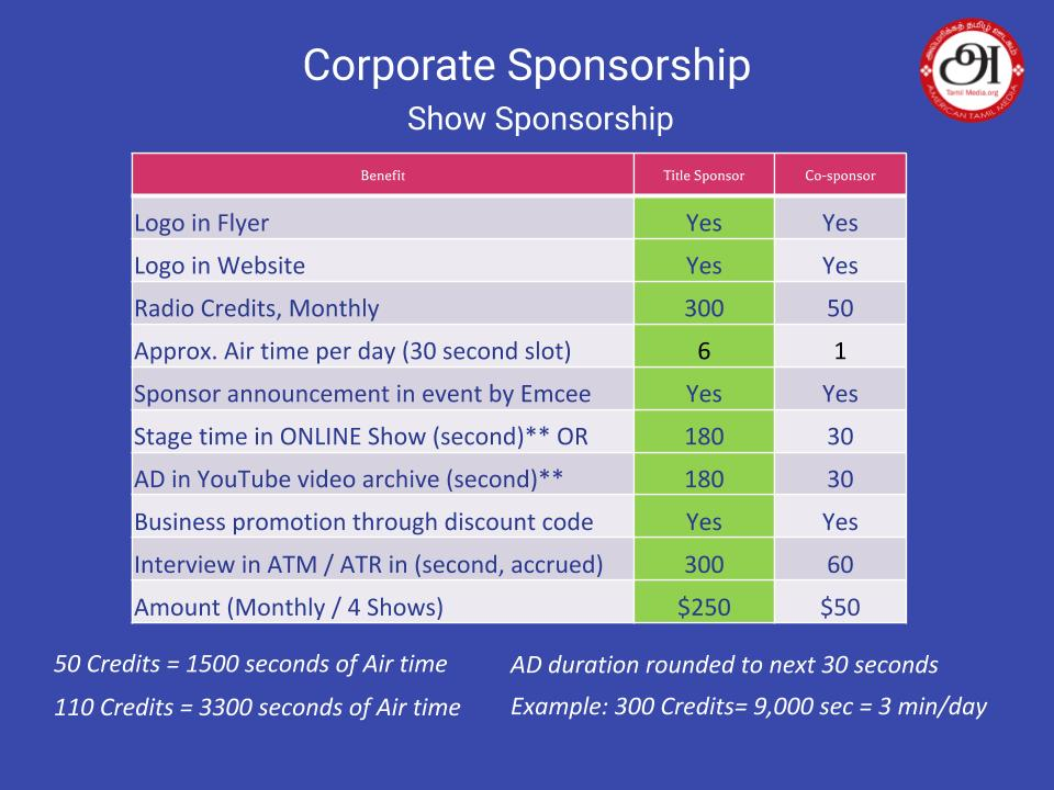 ATM Program / Show sponsorship table